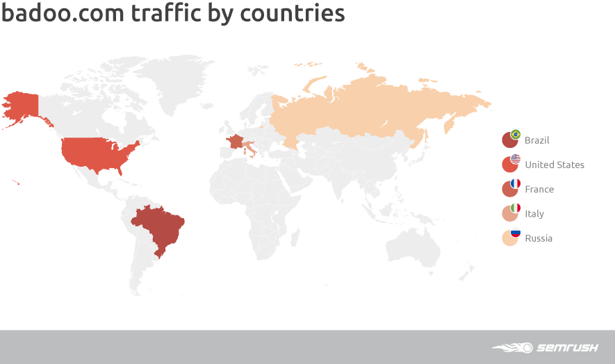 Badoo Traffic Distribution by Country