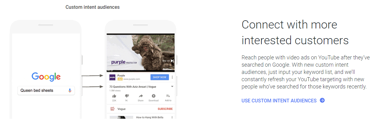 The Ultimate Guide to Google's Custom Intent Audiences. Image 18