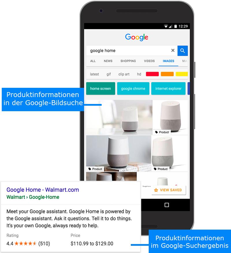 Anzeigebeispiele Produktinformationen