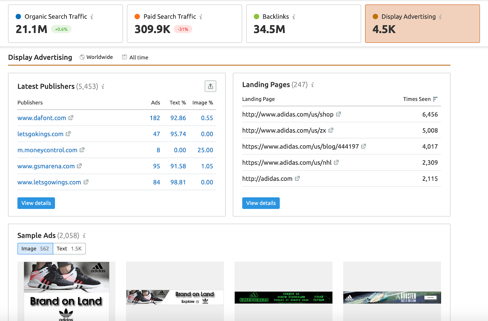 Semrush Display Advertising