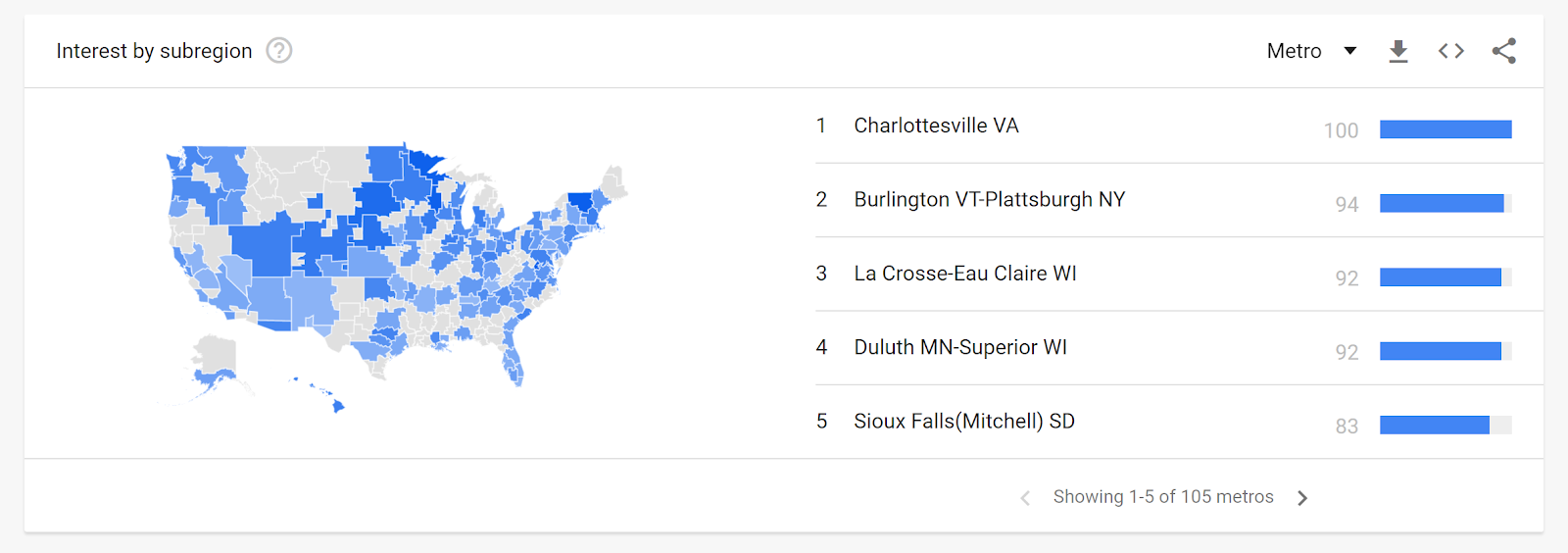 Interesse por sub-região no Google Trends