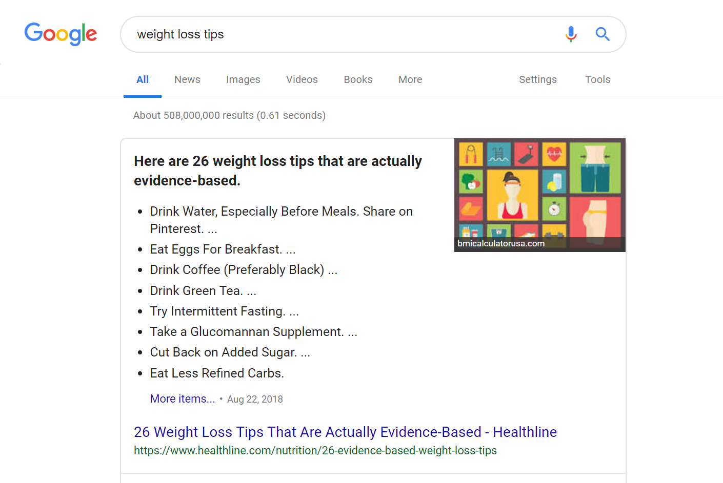 Google Results for Weight Loss Tips Keyword