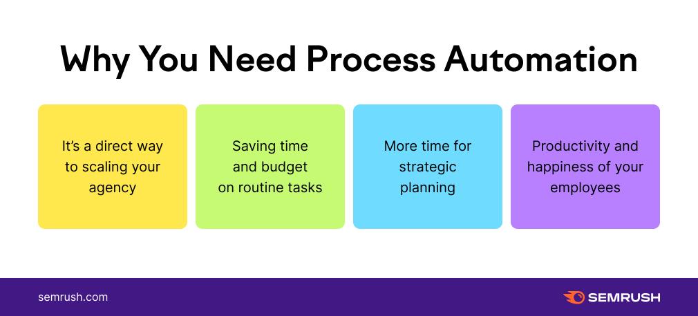 Process automation importance