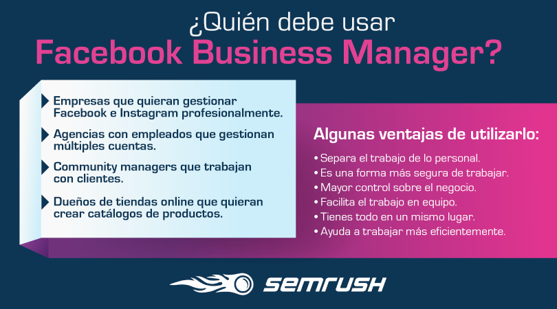 Facebook Business Manager - Usuarios