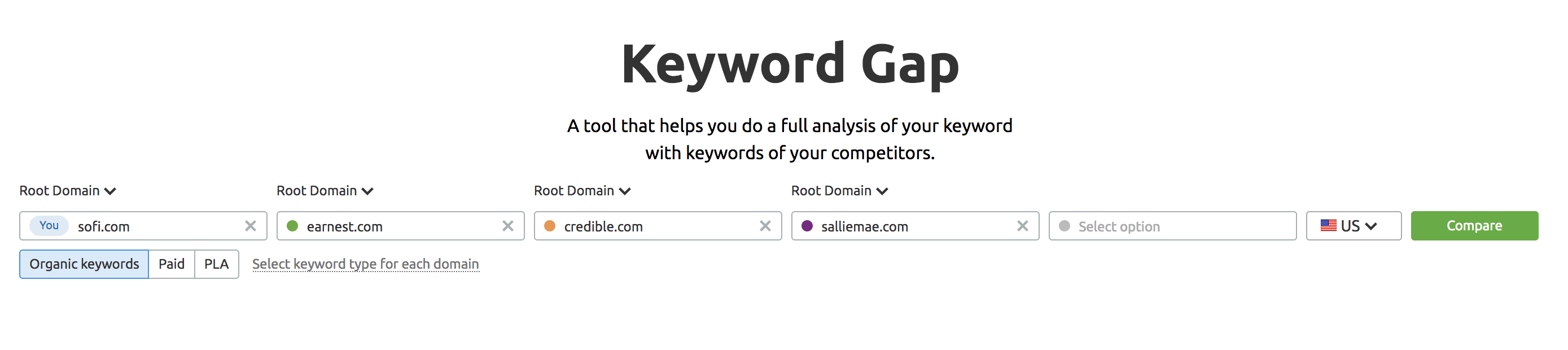 SEMrush Keyword Gap Analysis screenshot