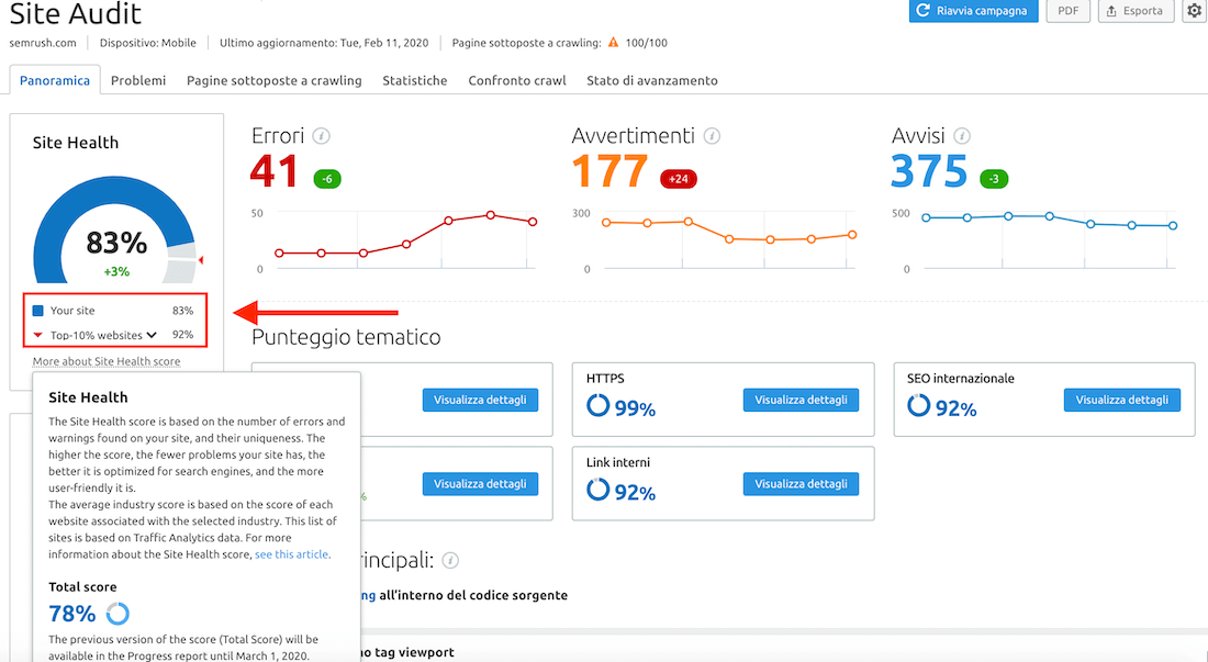 Novità in Site audit di SEMrush