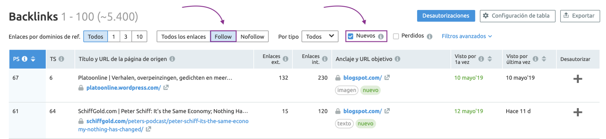 Nuevos backlinks
