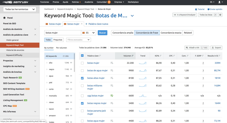 Análisis de keywords - Keyword Magic tool selección de palabras clave