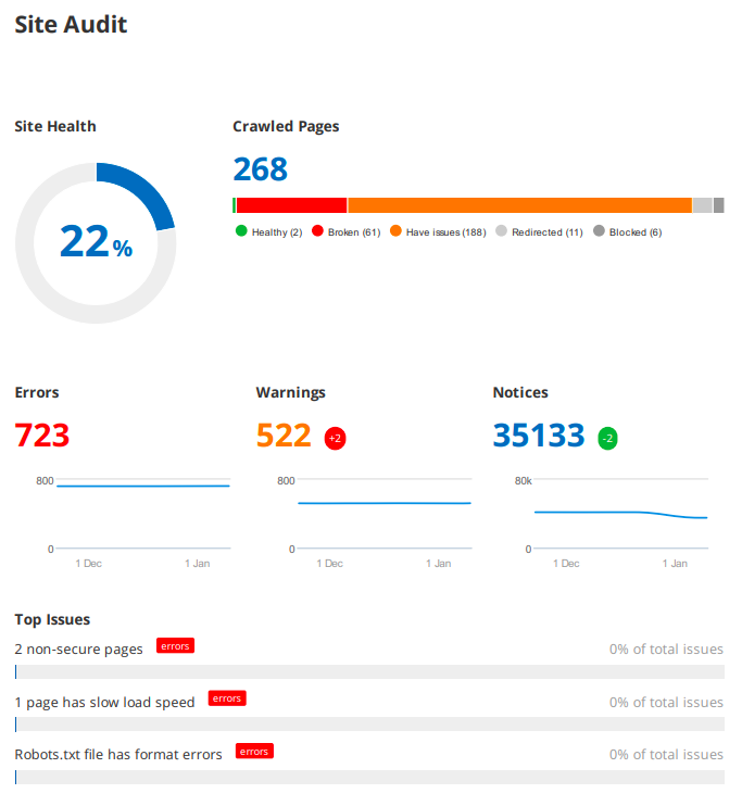 9 Marketing Report Templates and Examples for Daily, Weekly, and Monthly Reporting. Image 15