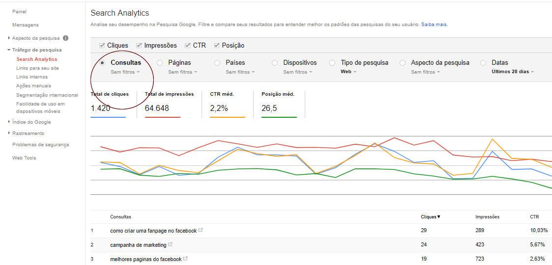 webmasters consultas