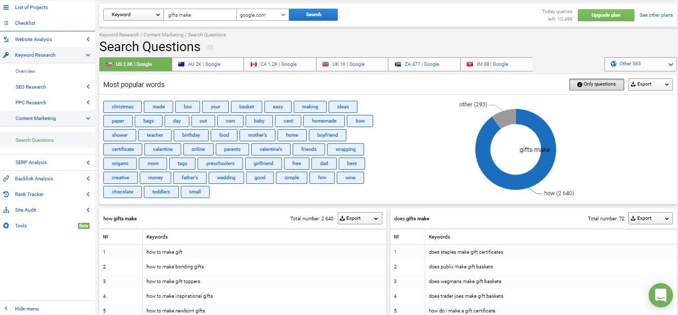 Palabras clave con preguntas - Serpstat search questions