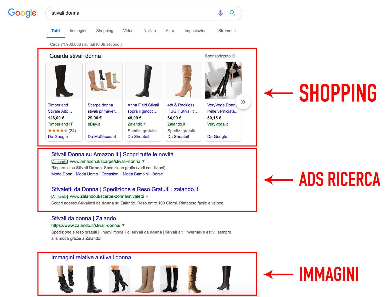 Analisi SERP Google