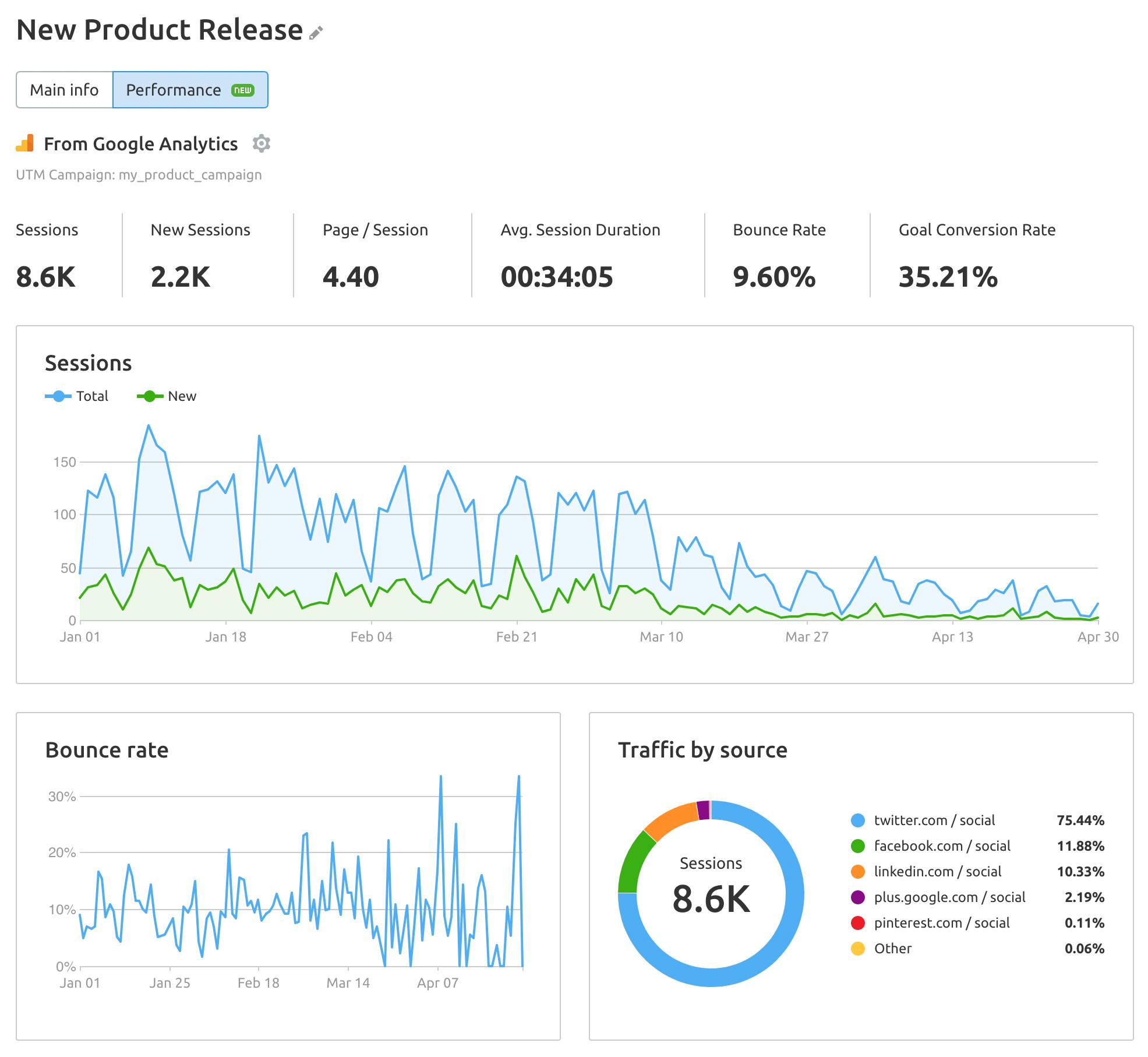 Tracking UTM in Marketing Calendar tool