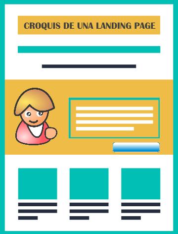 Partes de contenido y diseño de una Landing Page
