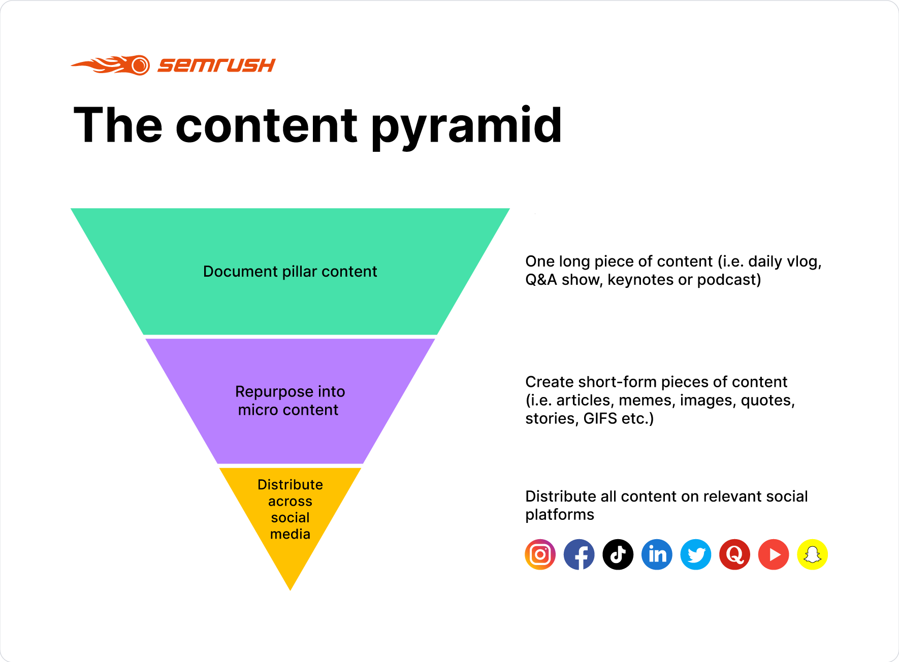 How to Drive More Traffic to Your Website: Winning the Traffic Race. Image 18
