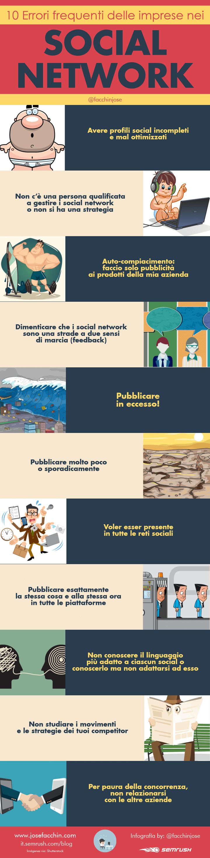 Gli errori più comuni delle aziende nei social: #Infografica