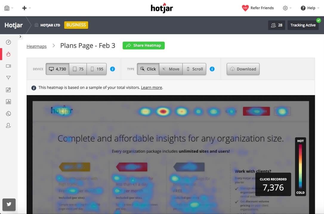 Strumenti di growth hacking: le heatmap di Hotjar