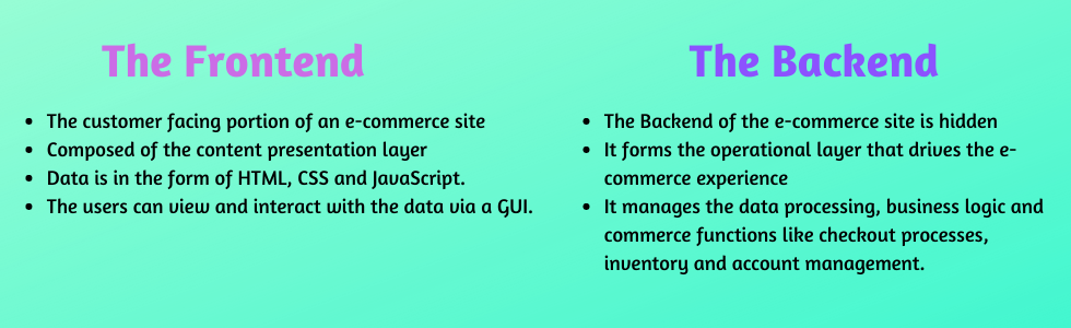 Frontend backend ecommerce