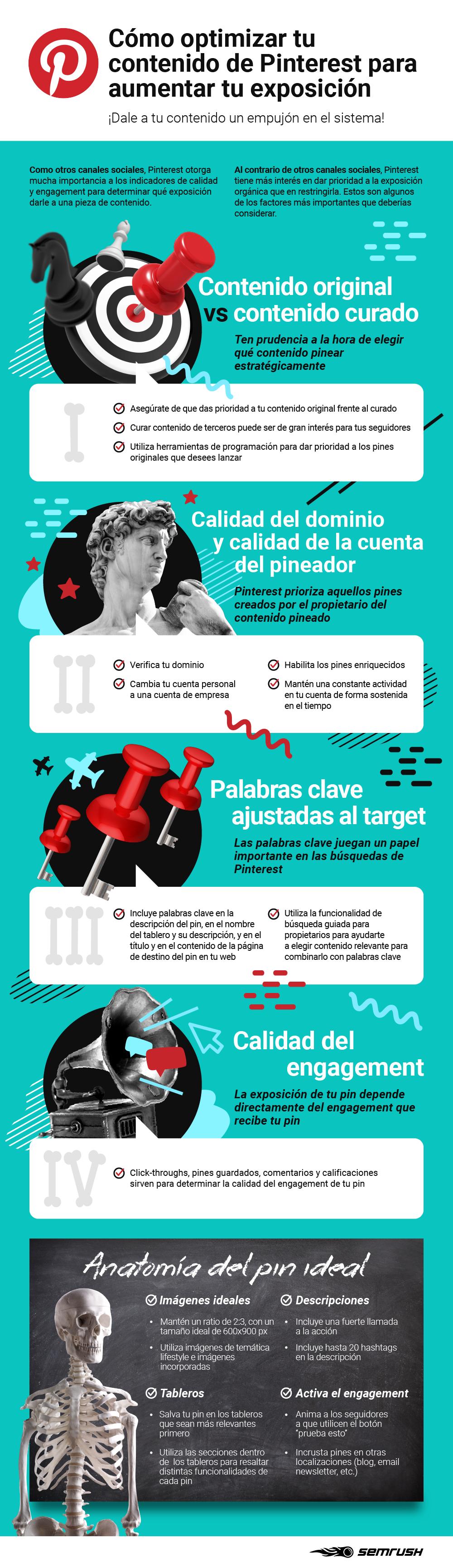 Cómo usar Pinterest - Infografía