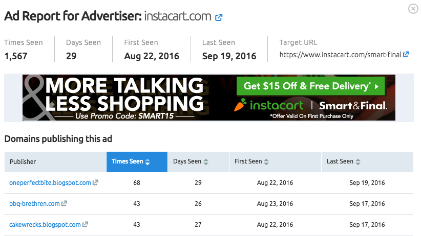 Display Advertising: Ad Report