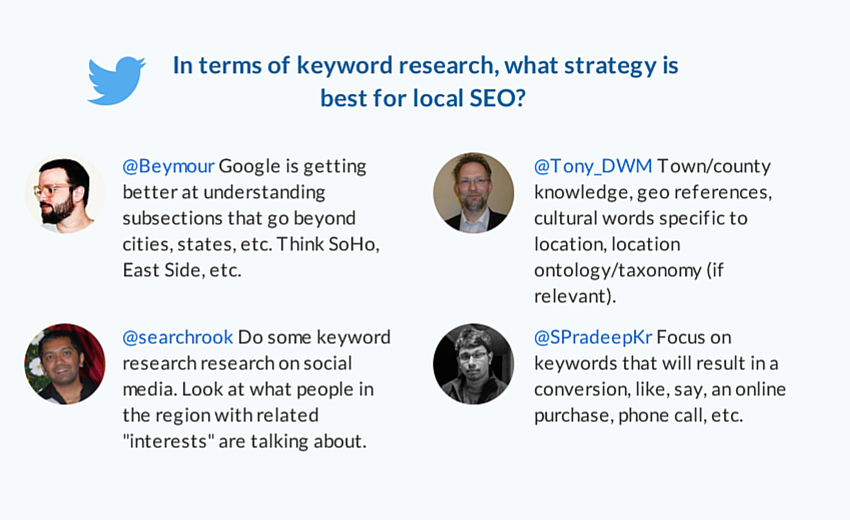 what keyword research strategy is best for local SEO