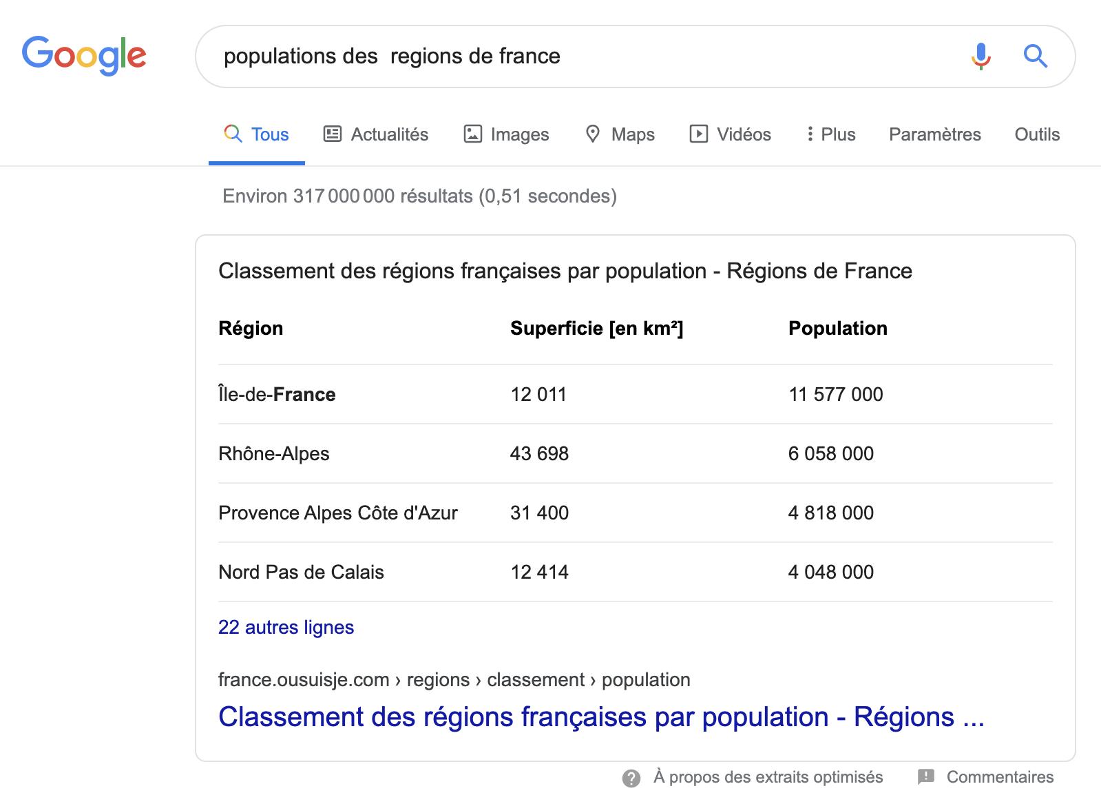tableaux Google