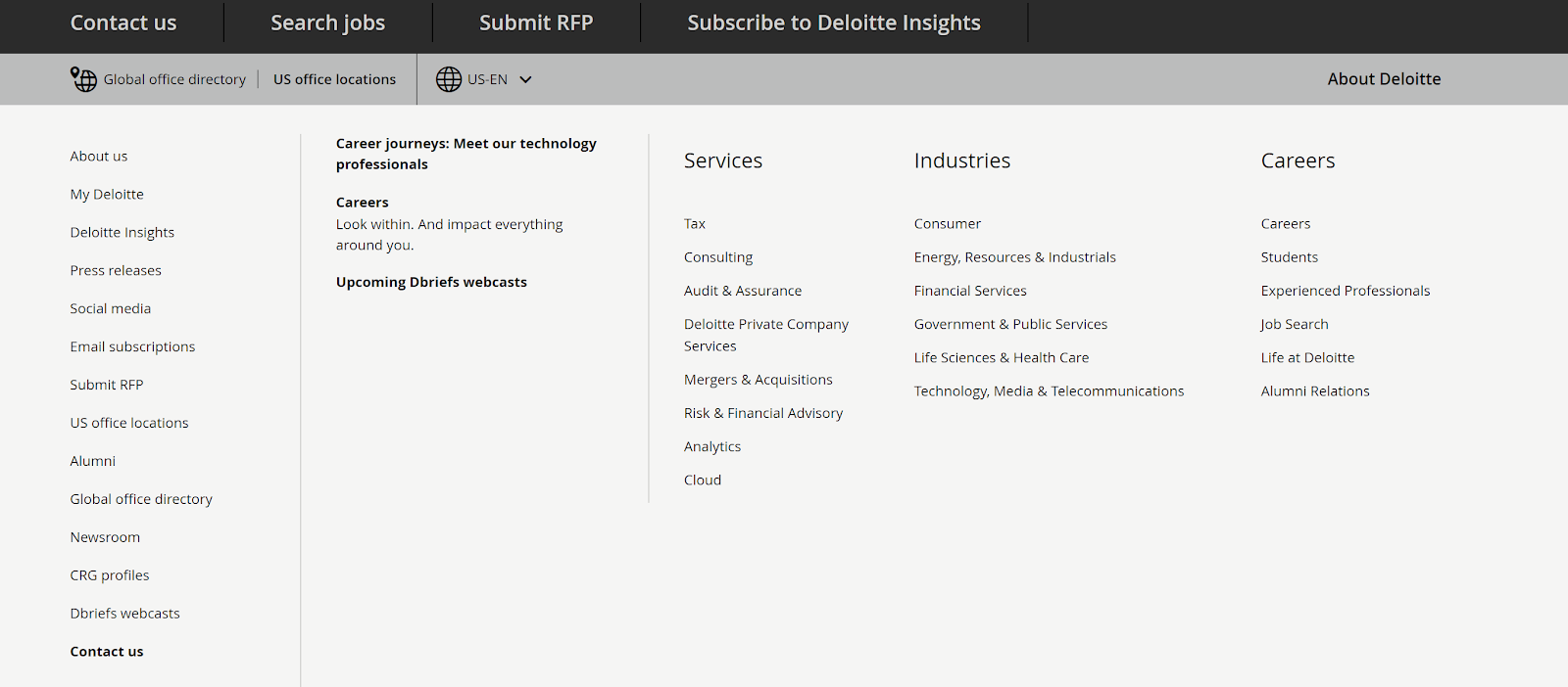 Deloitte sitemap and site structure