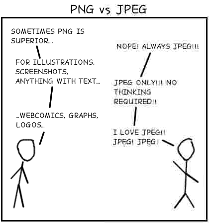 JPEG vs PNG