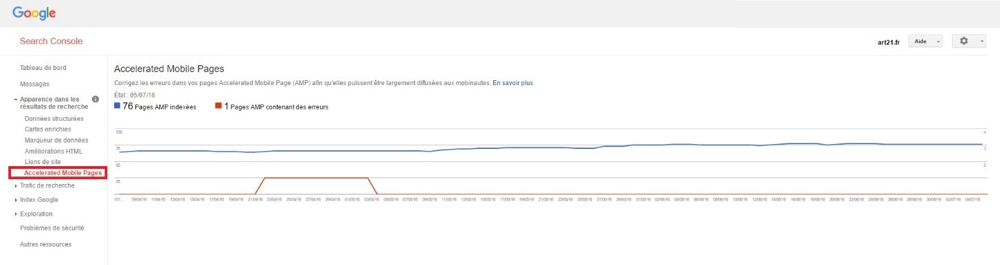 Exemple de rapport AMP de la Search Console