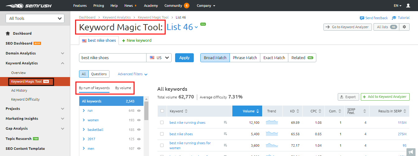 semrush-keyword-magic-tool-features