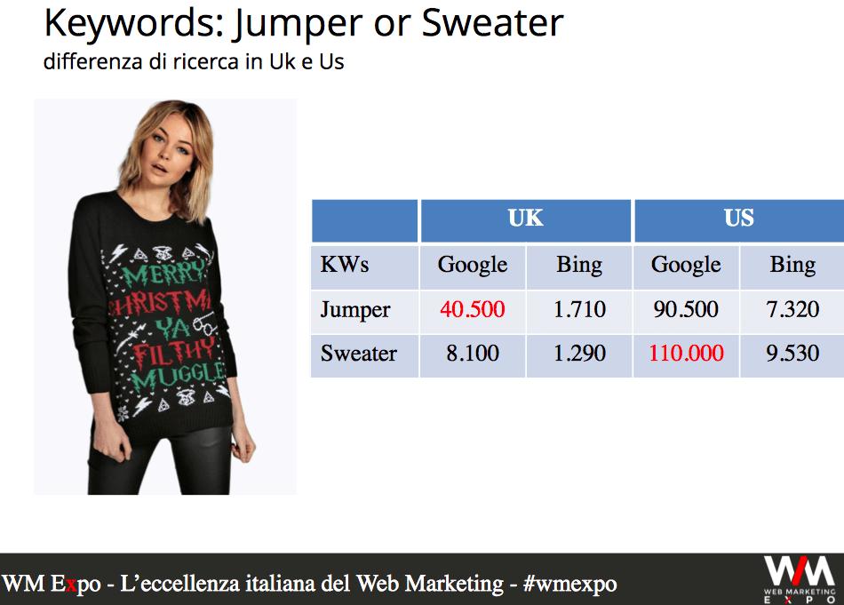 Esempio ricerca keyword per un eCommerce internazionale: UK vs US
