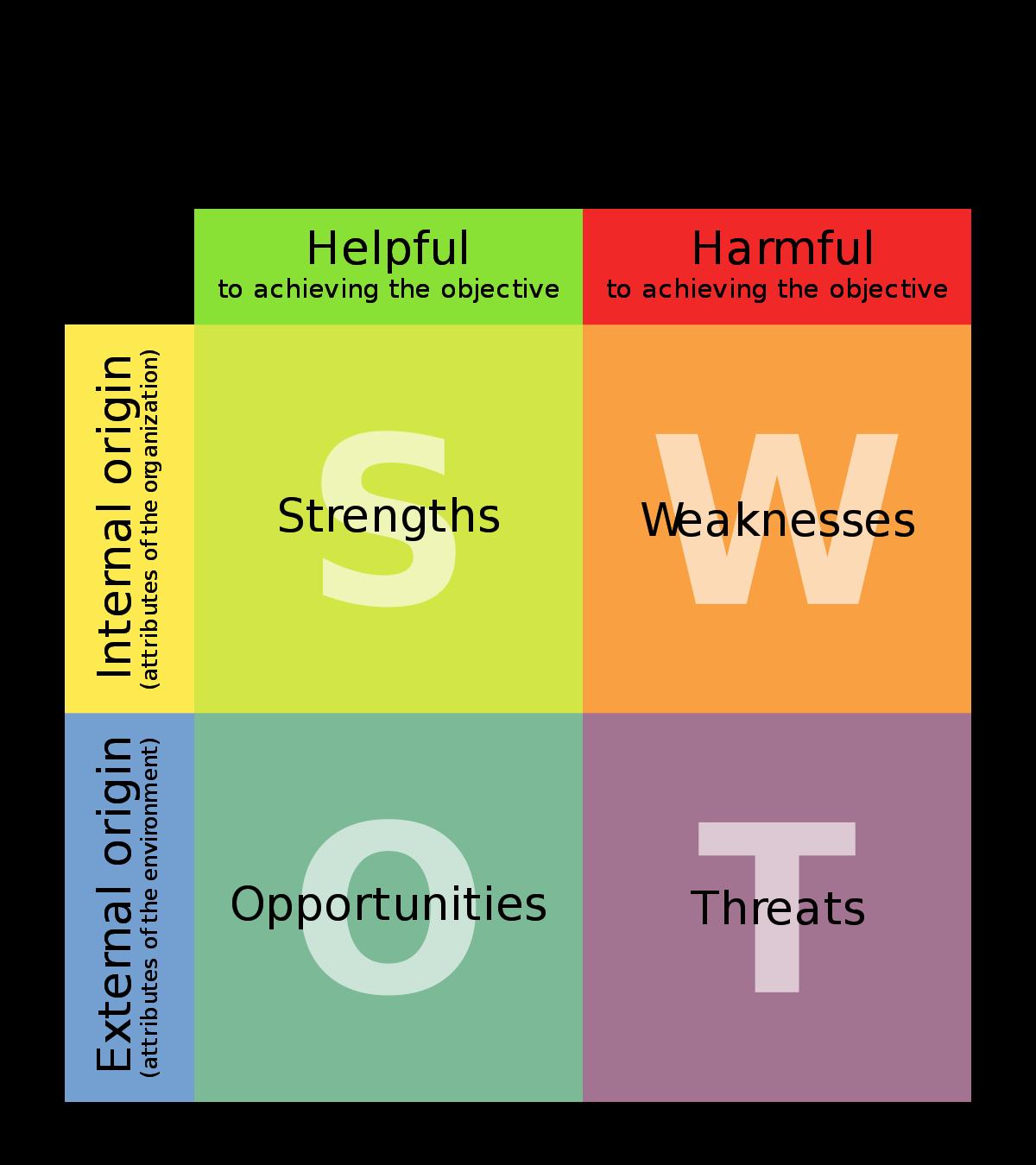 content marketing per eventi: analisi opportunità e rischi