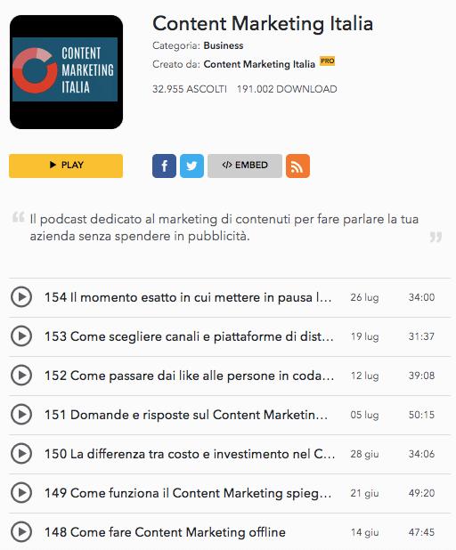 I podcast di content marketing italia