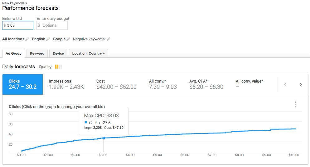Google Keyword Planner Forecasts