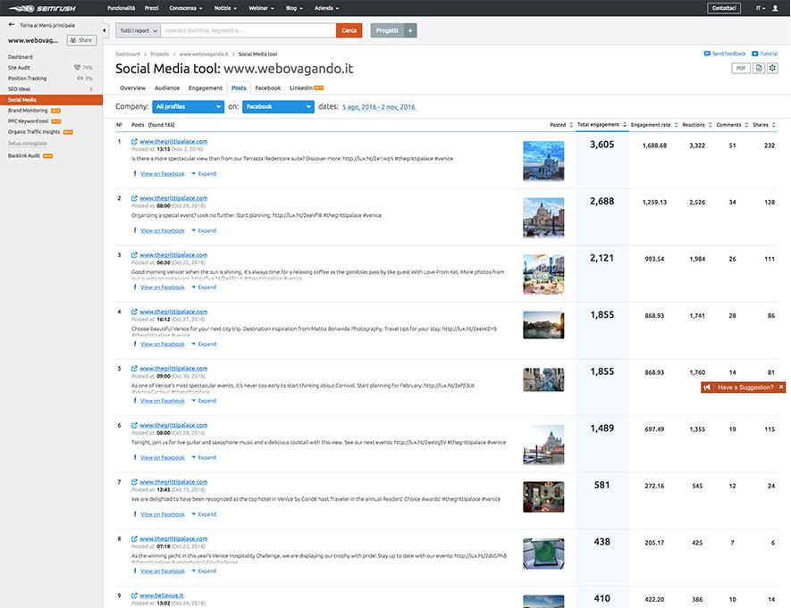 Social media tool di SEMrush: l'analisi dei post dei competitor