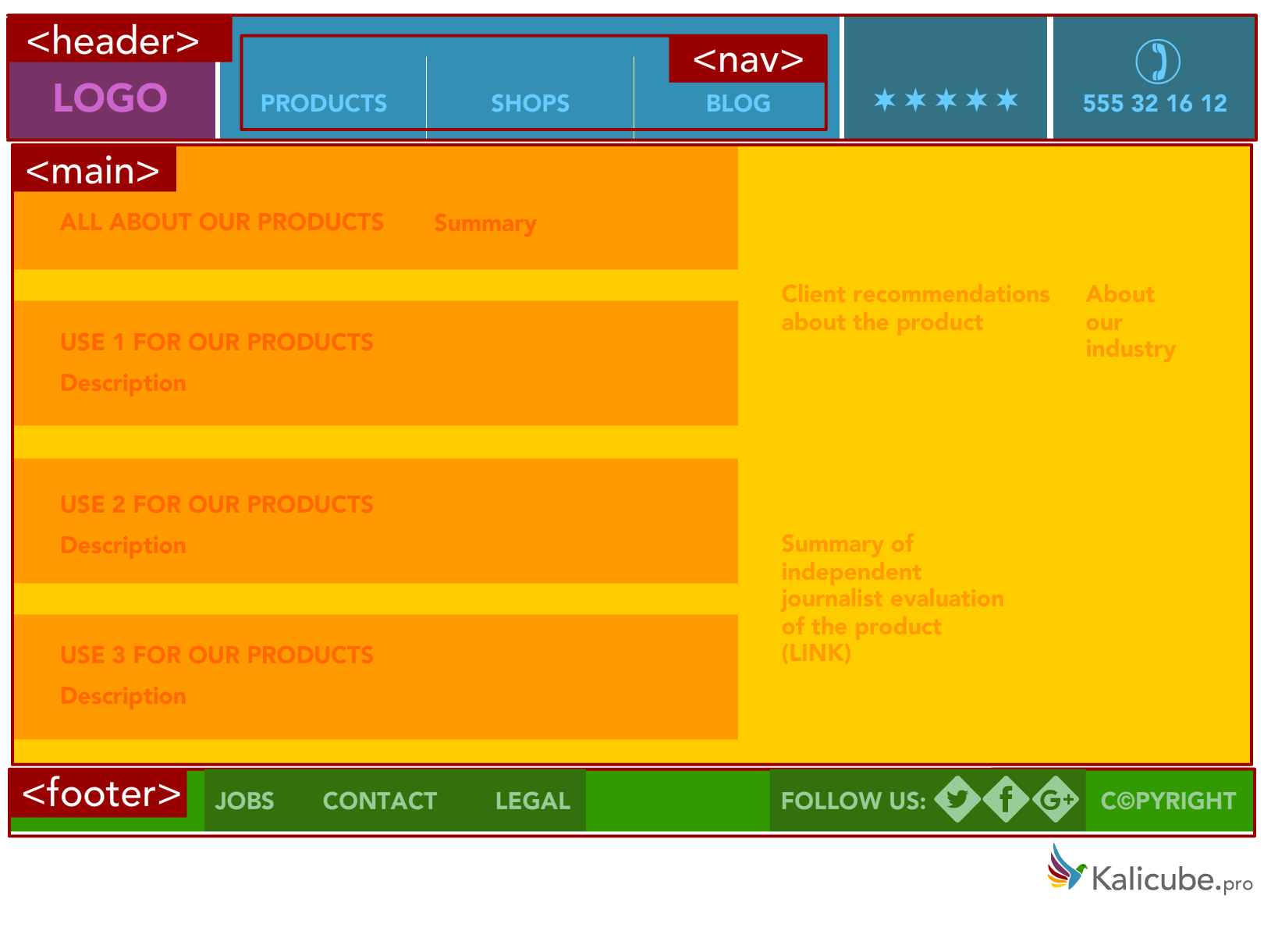 HTML5 semantic markup