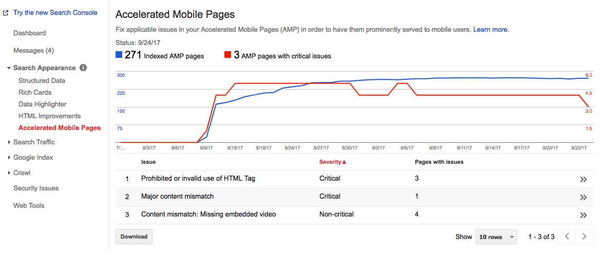 Google Search Console Accelerated Mobile Pages