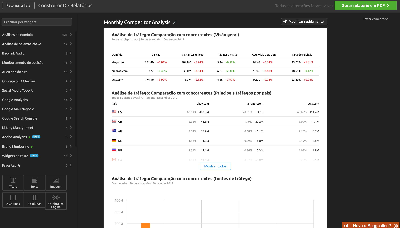 Monitoramento de concorrentes e relatórios automatizados da SEMrush. Imagem 1