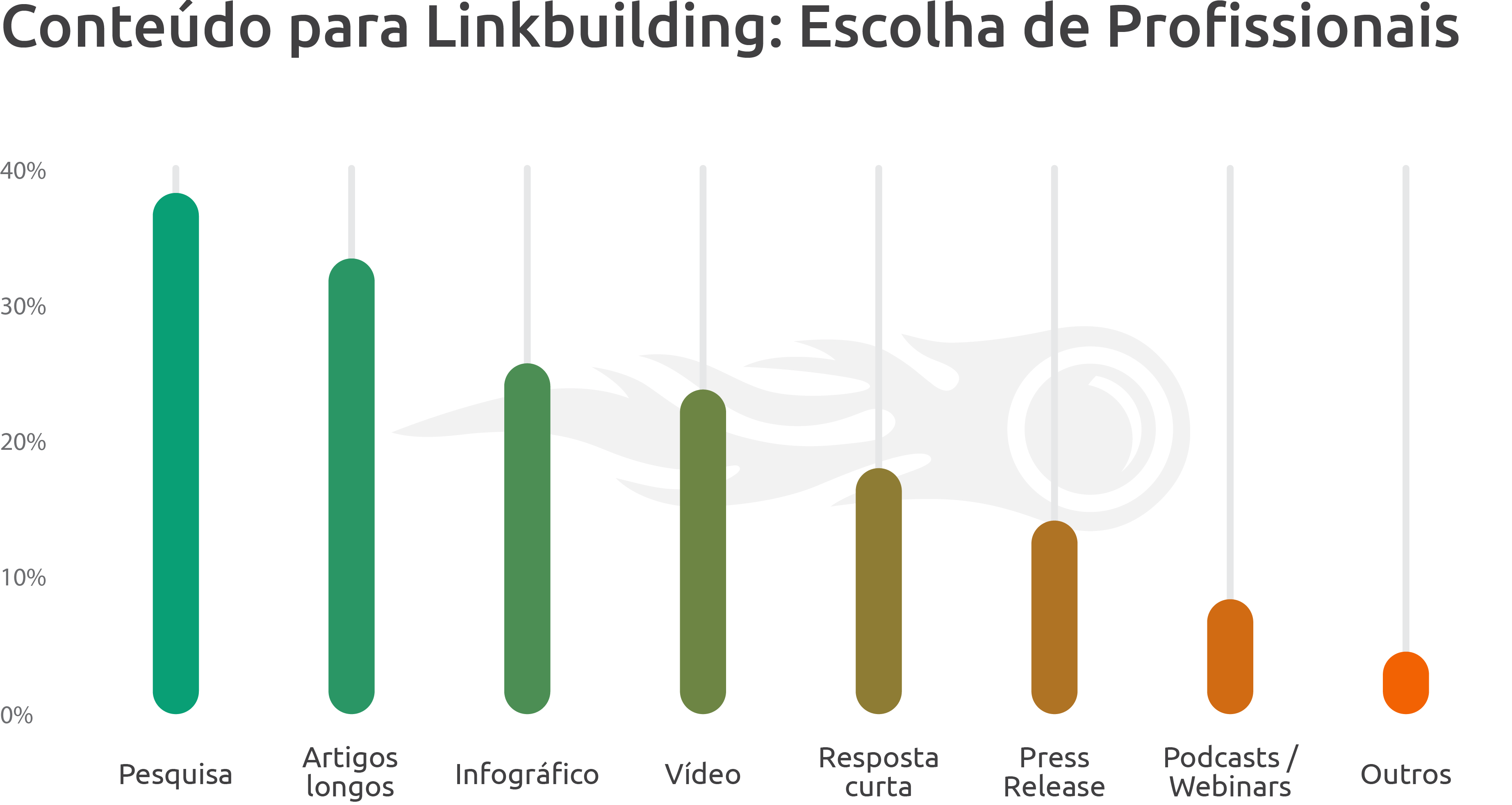 best-outreach-strategies-in-link-building-brazil-08.png
