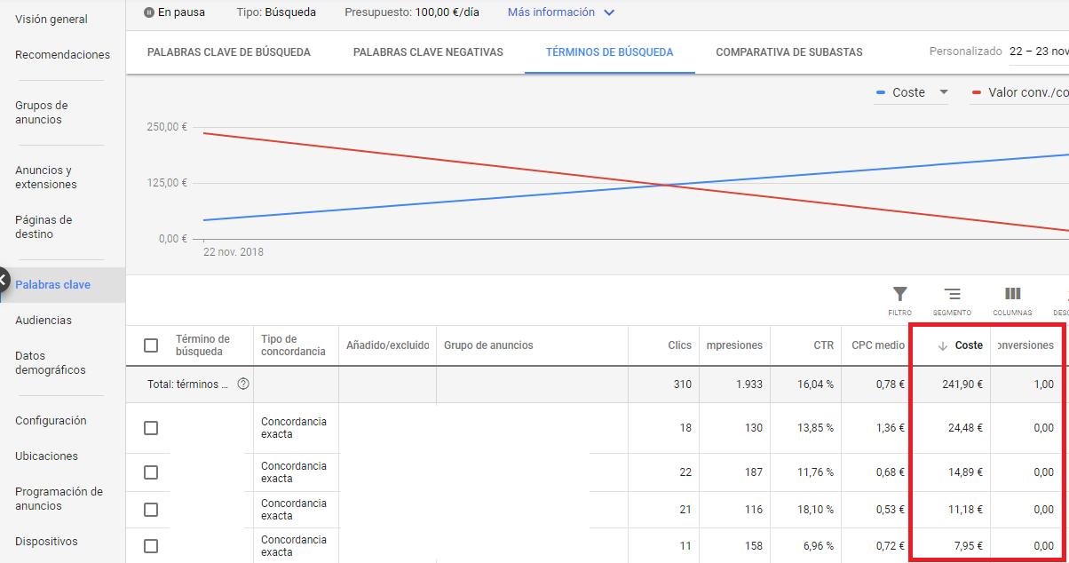 Añadir negativas a Google Ads de manera recurrente