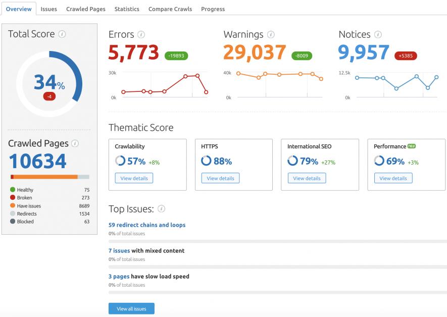 semrush-site-audit.png