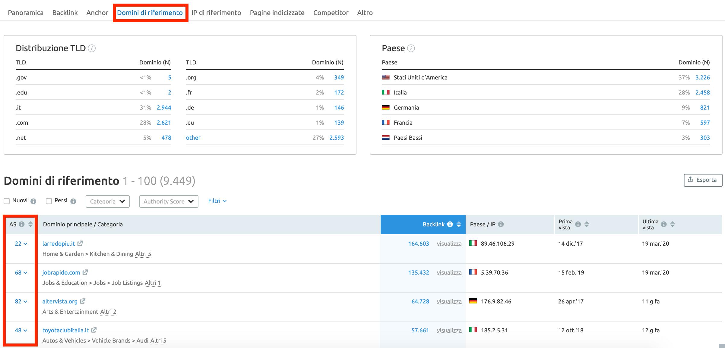 domini referral per ottenere backlink