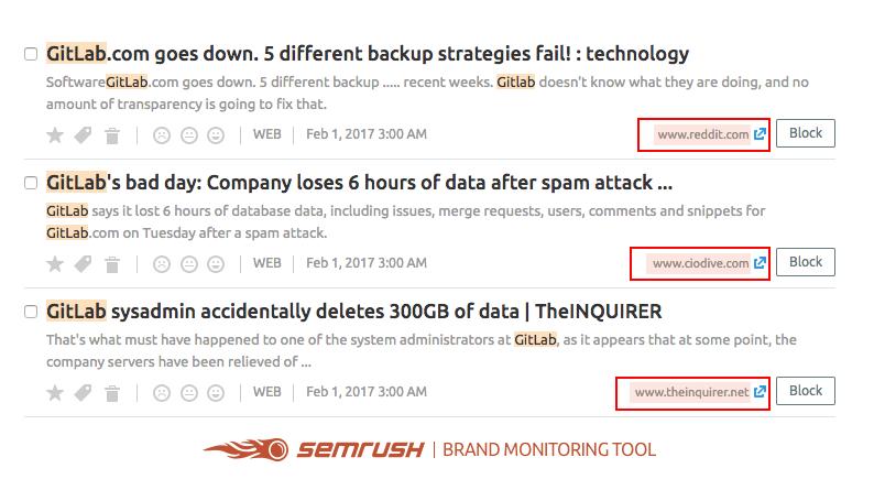 SEMrush Brand Monitoring Tool