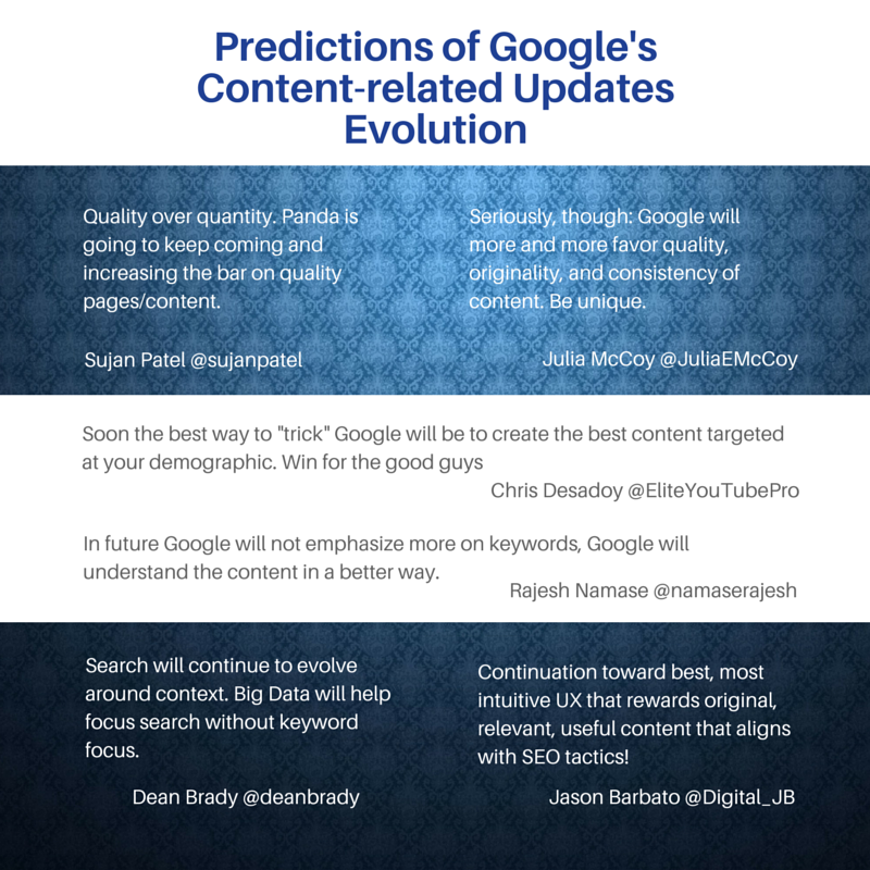 Predictions of Google'sContent-related UpdatesEvolution