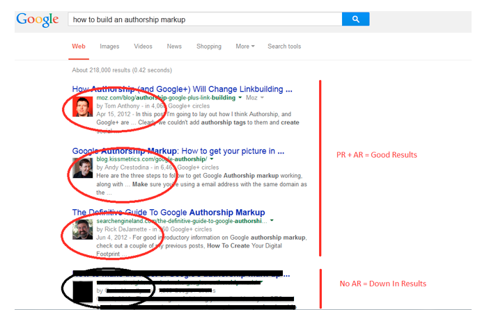 Google-search-Authorship