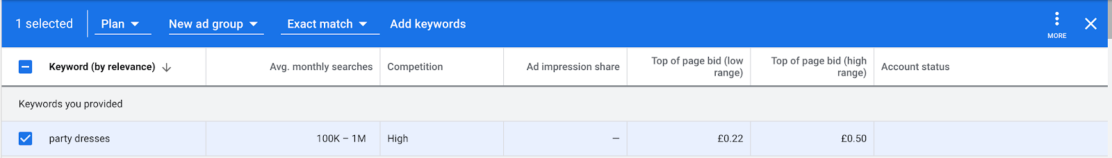 Volume data in Google Keyword Planner