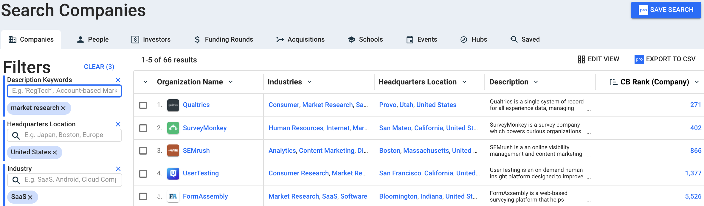 Crunchbase Companies Search Top Tool for Market Research