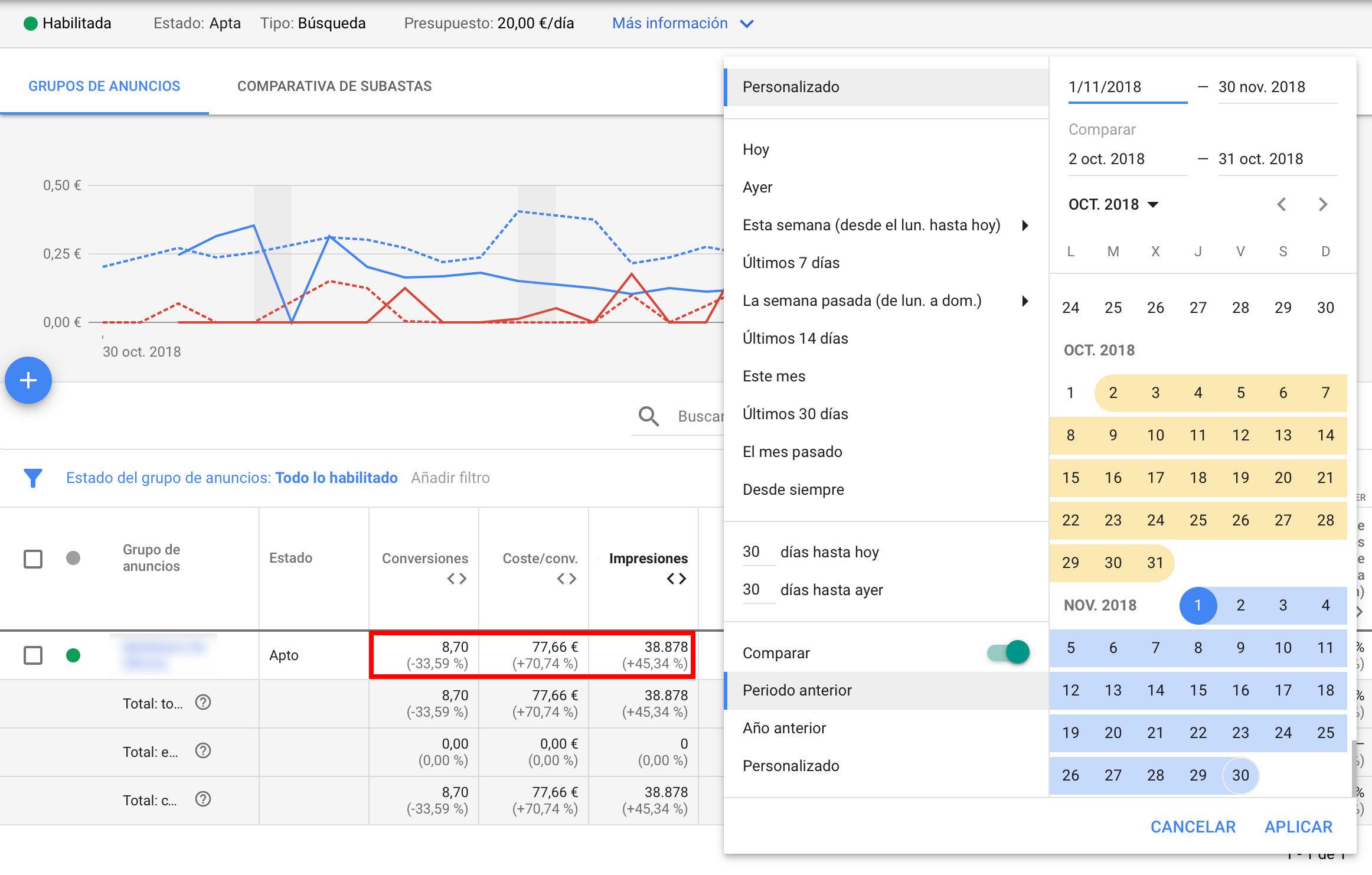 Comparar periodos en Google Ads