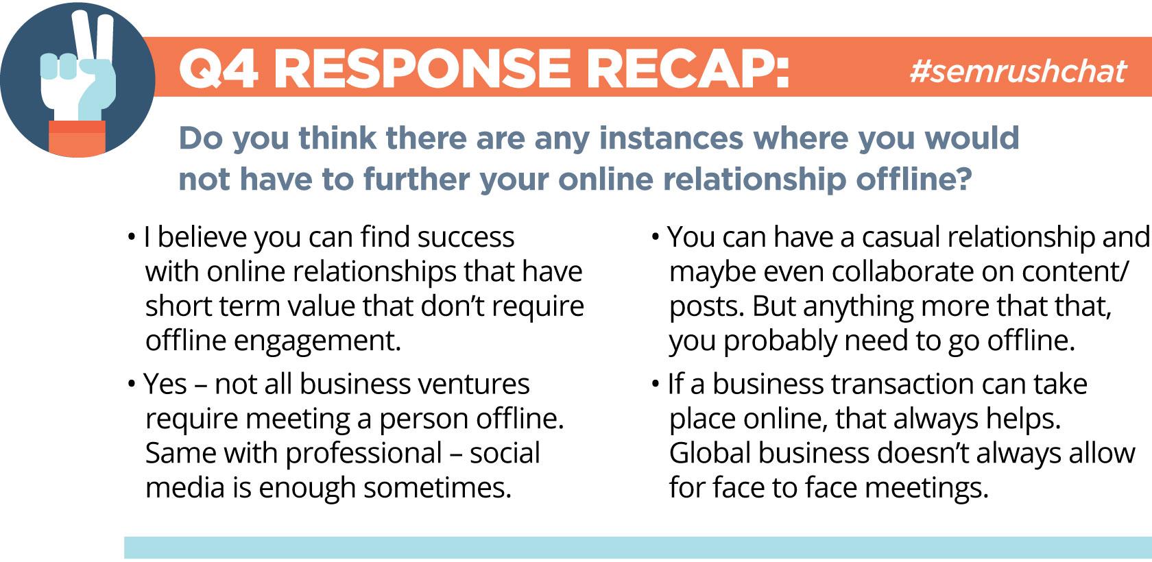 SEMrush Chat Recap Q4