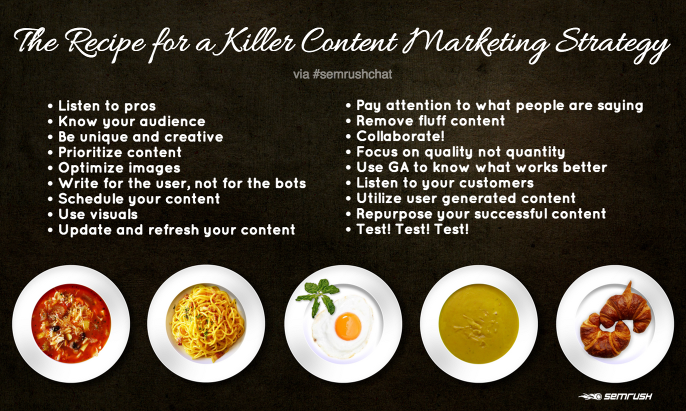 Recipe for a killer content marketing strategy